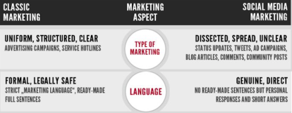 MarketingAspect