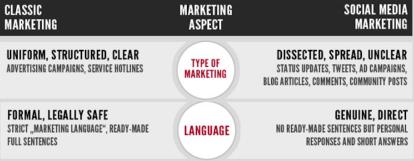 MarketingAspect